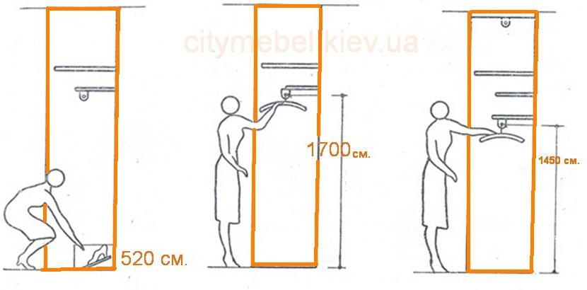 Удобная высота для вешалок