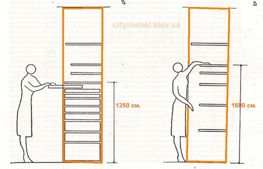 Размещение элементов внутреннего устройства в шкафах для белья А - оптимальная высота: б - оптимальная высота ящиков