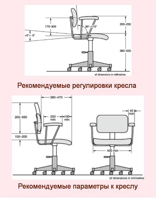 параметры кресла